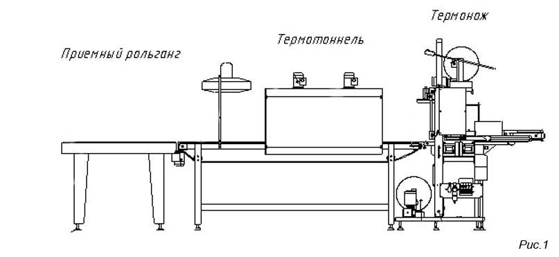 Оборудование для упаковки ВОДЫ
