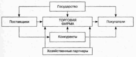 Географическое изучение внешней торговли