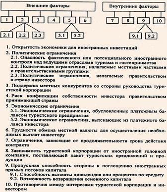 Схема 2.6.